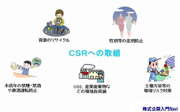 CSR,社会的責任[CSR]